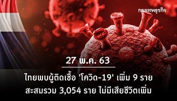 ไทยพบผู้ติดเชื้อ 'โควิด-19' เพิ่ม 9 ราย ยอดผู้ป่วยสะสม 3,054 ราย